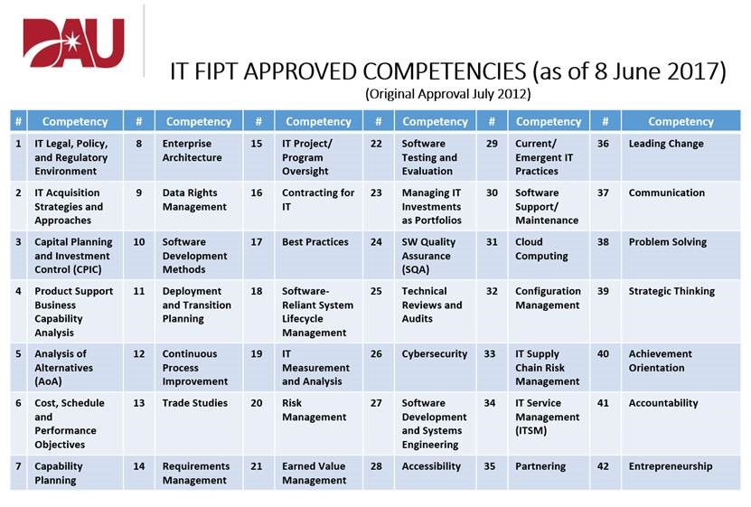 ITFIPTApprovedCompetencies.jpg